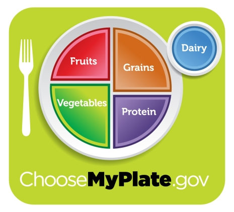 Choose MyPlate Graphic