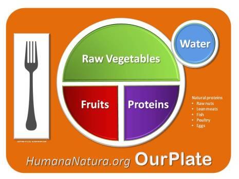 HumanaNatura OurPlate