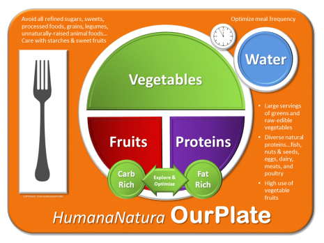 OurPlate Graphic