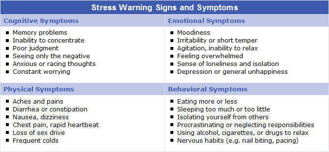 Living Without Unhealthy Stress (2/5)