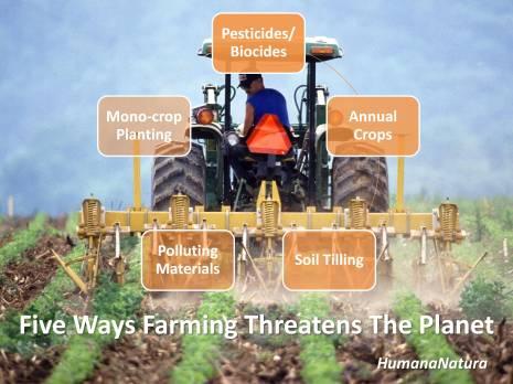 Farming Threats