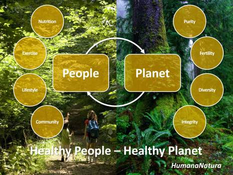 People Planet Health